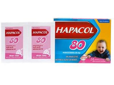 Paracetamol (Acetaminophen):